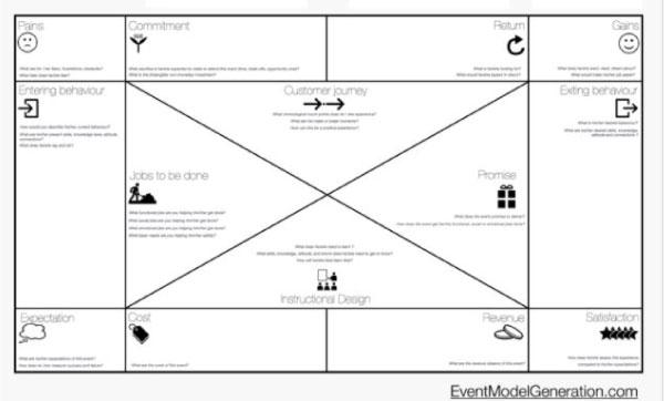 Event Canvas Download