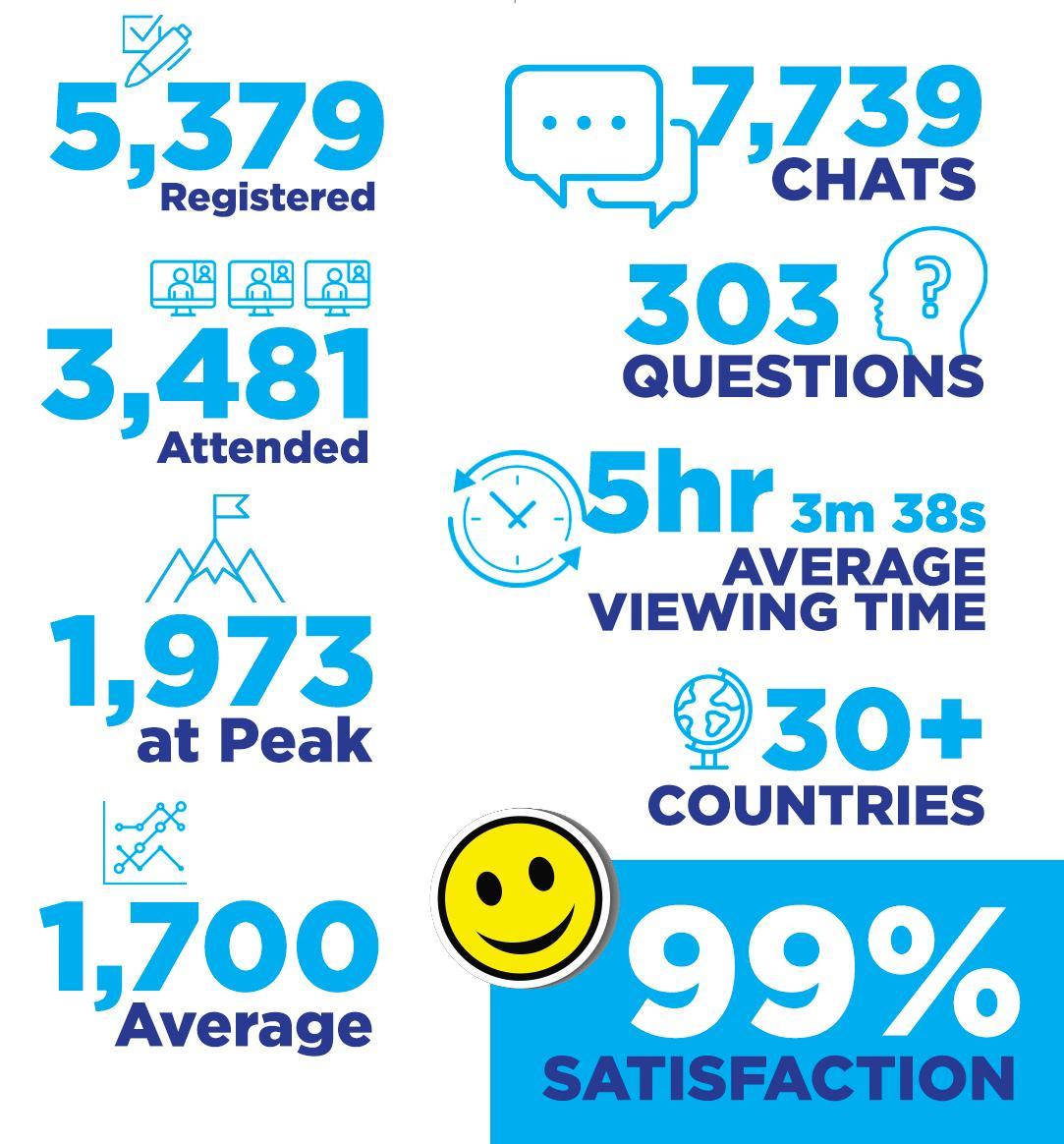 GMID Infographic